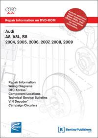 Audi A8 A8L S8 2004-2009 DVD