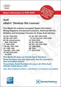 Audi eBahn Media Kit (No License)