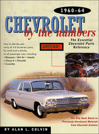 Chevy by the Numbers: 60-64