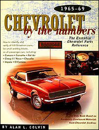 Chevy by the Numbers: 65-69