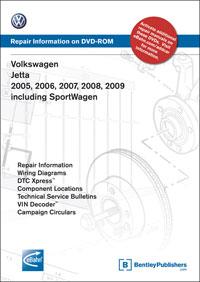 VW Jetta A5 2005-09 DVD-ROM