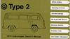Volkswagen Type 2 (Bus) Owner's Manual: 1979